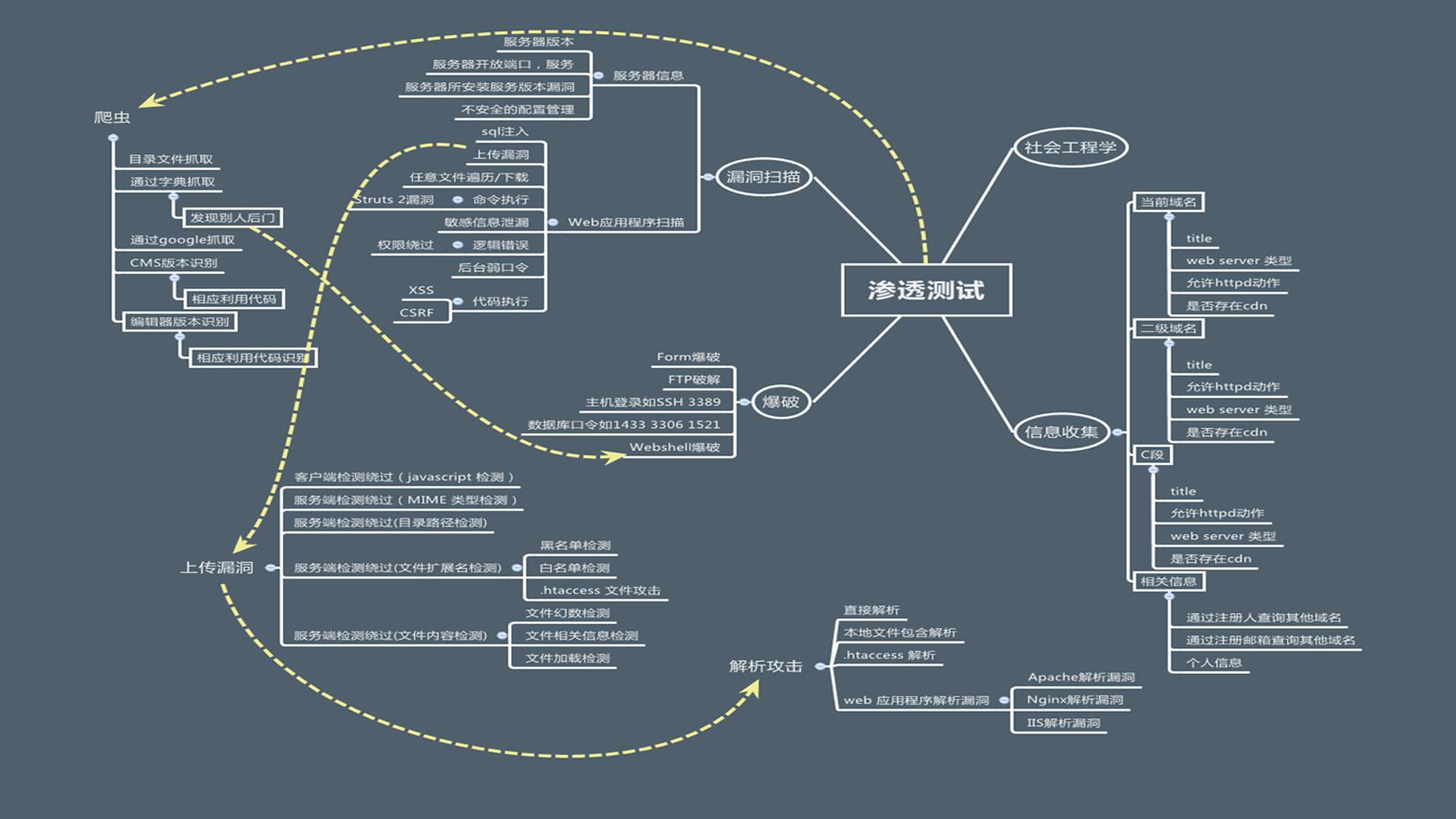 渗透测试背景图.jpg
